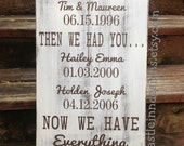 First We Had Each Other | 5th Anniversary Gift | Now We Have EVERYTHING | Husband Gift | Wife Gift | Important Dates Sign | castleinndesigns
