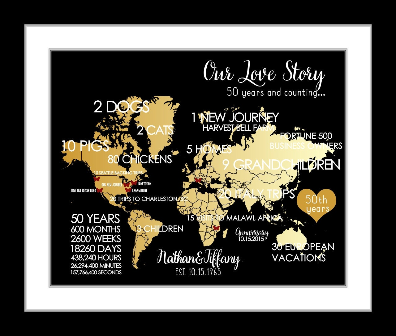 Ideas For A 50th Wedding Anniversary Gift: 50th Anniversary Gifts 50th Anniversary Gift Ideas 50th