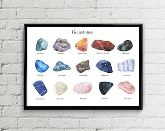 Gemstone print Geology print Gemstones print Gemstones poster geology poster geological poster geological print