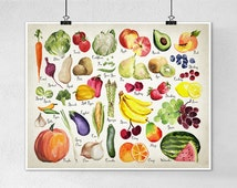 Watercolor Fruit And Vegetables Wall Art Print - Kitchen Watercolour Fruit And Vegetables Poster - Kitchen Cooking Wall Art Print (B421)