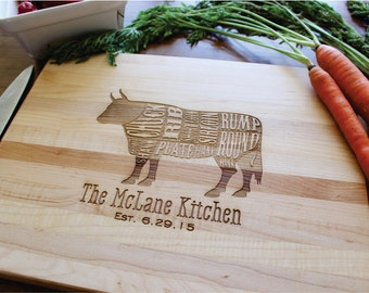 Fathers Day Gift, Husband Gift, Gift For Dad, Boyfriend, Coworker, Brother In Law, Personalized Cutting Board, Custom Name, Butcher Chart