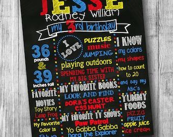 Birthday Chalkboard Poster - Customized Birthday Chalk board - Custom Printable Sign - Red Yellow Blue