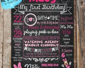 Minnie Mouse Printable Birthday Chalkboard Sign - YOU PRINT (Shades of Pink)