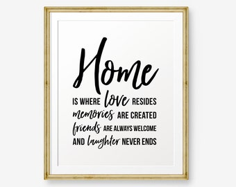 Home is where Love resides, Memories Friends and Laughter, Family Wall Art, Family Room Decor, Family quote, Apartment wall art