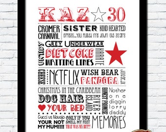 Personalised Special Occasion Word Art Print 18th, 21st, 30th, 40th, 50th, 60th BIRTHDAY GIFT