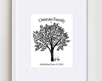 Personalized Wedding Gift • Personalized Anniversary Gift • Personalized House Warming Gift!