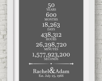 60th Wedding Anniversary Gift Ideas For Friends : 50th anniversary ideas engagement party props anniversary guest book 5 ...