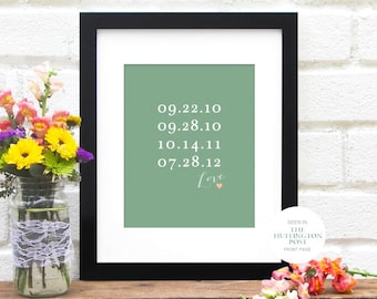 Gift for Mom, Mother's Day Gift, Family Birthdate Print, Birth Dates Art Print, Family Birthday, Personalized Dates, Children birthdays gift