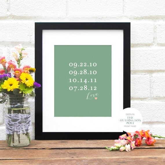 Gift for Wife, Mom Gift, Family Dates Print, Birth Dates Art Print, Family Birthday Personalized Dates Holiday, Important dates
