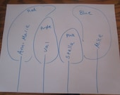 family tree's 2 and 3 for Heather and Holley