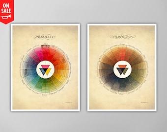 Color Wheel Set Art Prints, Prismatic And Compound Color Wheel Art Print Set, Color Wheel Art Posters, Color Spectrum Prints, Two Print Set