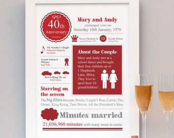 40th Anniversary Gift / 40th Ruby Anniversary print - Personalized 1976 Wedding Anniversary