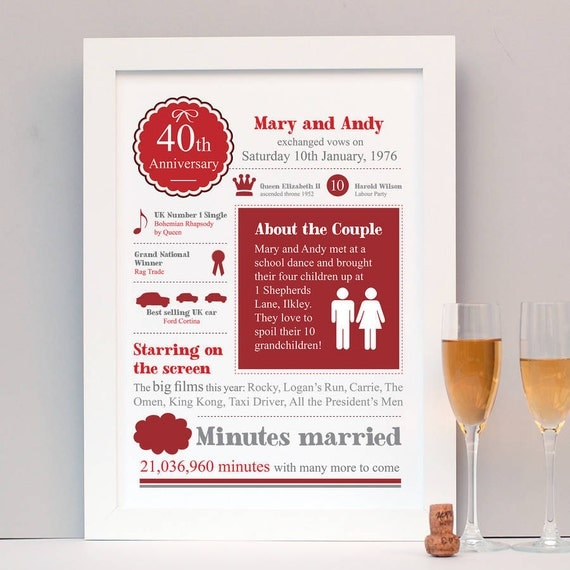 40th anniversary gift 40th ruby anniversary print for Gift for 40 wedding anniversary