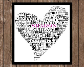 Personalised Word art Special 18th 21st 30th 40th 50th Birthday Framed Print