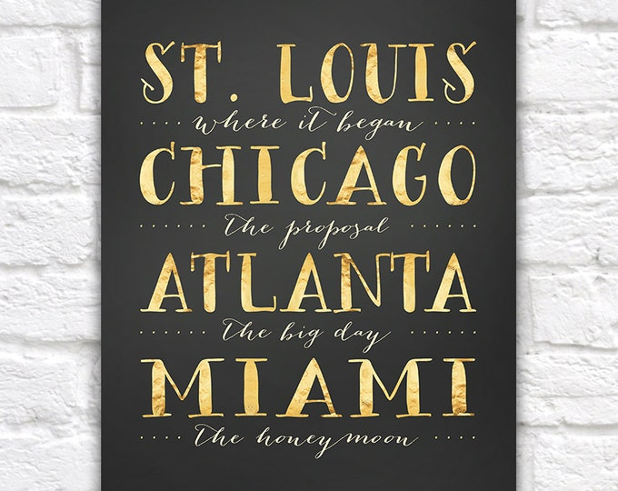 Featured listing image: City Typography Print, Custom Locations, Wedding Gift,  Print, Where we met, Where he proposed, Where we married, Honeymoon Travel | WF280