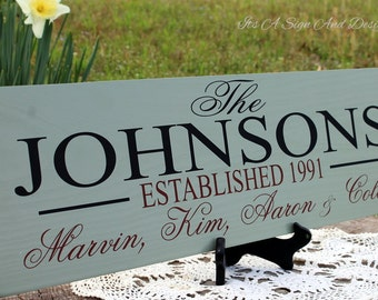 25th Anniversary Gift for Parents, 25th Wedding Anniversary Gift,  25th Anniversary, Family Name Sign, Last Name Established, Last Name Sign