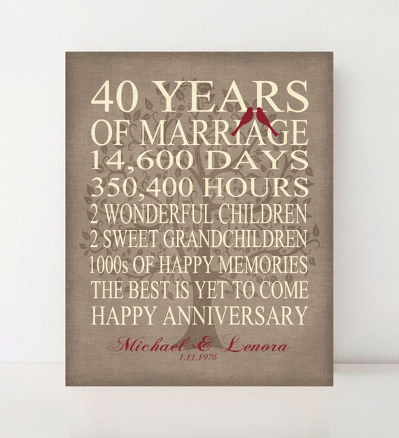 Wedding Gift For 40 Year Old Couple : 40 Year Anniversary Gift Personalized Gift Family Tree Life Story ...