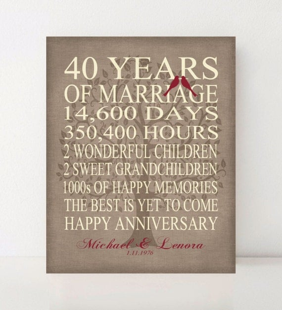 Wedding Anniversary Gifts For Parents 40 Years : 40 Year Anniversary Gift Personalized Gift Family Tree Life Story ...