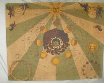 Antique Andreas Cellarius Celestial / Lunar Chart on Canvas