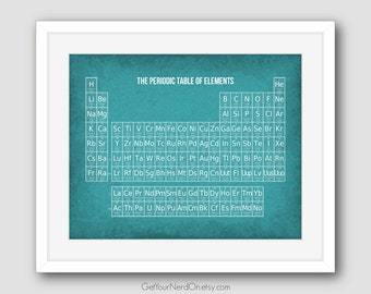 Periodic Table of Elements Poster - Wall Art Print - Available as 8x10, 11x14 or 16x20