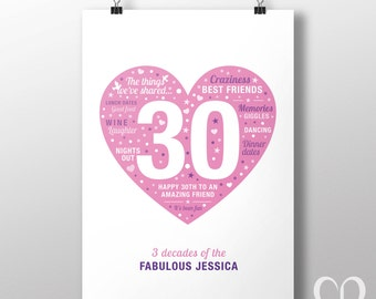 Custom 30th birthday print