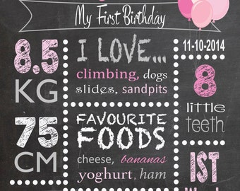 DIGITAL FILE- Baby girl 1st birthday chalkboard print