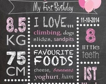 Baby girl 1st birthday chalkboard print
