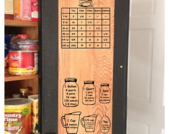 SALE!!! Set of two Kitchen measuring conversion charts Decal for cabinet. Liquid and solid Measurements converter. Very handy!