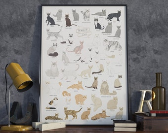 PROMO - The World of Cats - cat breeds poster, cat art, cat print