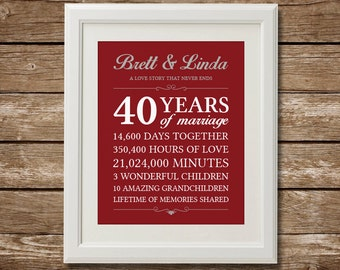 40th Anniversary Gift, Ruby Anniversary, Personalized Love Stats, Anniversary Print Digital Download, Custom Colors