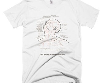 Anatomy of the Head Mens Tshirt