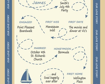 Gift Ideas for Wife, Our Love Story, Wedding Gift, Engagement Gift, Gift for Bride and Groom, Personalized Love Story, Sailboat