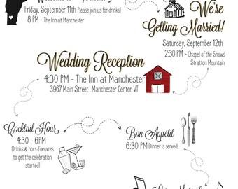 Wedding timeline, Wedding itinerary, wedding schedule of events