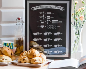 Kitchen coffee prints made with attention to by follygraph for 12x16 kitchen layout