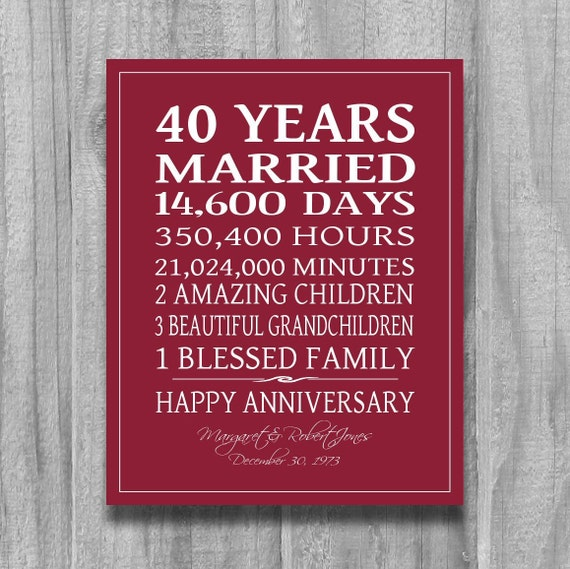 4Oth Anniversary Gift For Parents 40 Year Anniversary Ruby