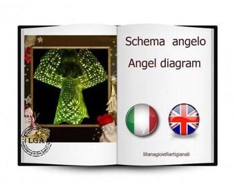 Christmas Angel Diagram
