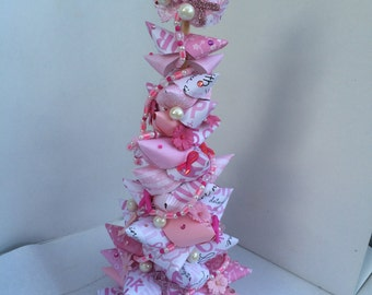 Breast Cancer Tree