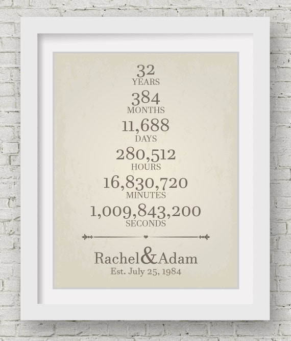 Wedding Gift 32 Years : 32nd Wedding Anniversary Gift For Parents 32 Year Anniversary Bridal ...