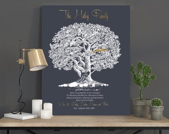 Home Decor Love never fails gift for parents 50th anniversary gift Personalized Wedding Gifts Tree Art Oak tree Family 1 Corinthians 13:8