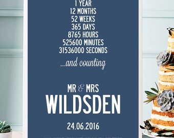 Personalized First Year Wedding Anniversary Print. Size A3