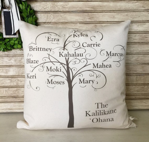 Family tree reunion gift mother s day by