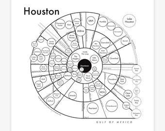 "Houston Map 17.5"" x 17.5"" Screenprint. Beautiful Minimalist Simple Graphic Neighborhood Art Print. Cool Travel Poster Design."
