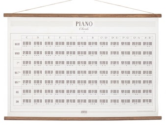 Piano Chords canvas poster - vintage design - music education 02