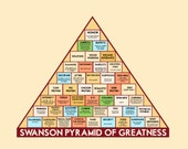 ron swanson.. pyramid of greatness.. funny.. parks and recreation digital download..