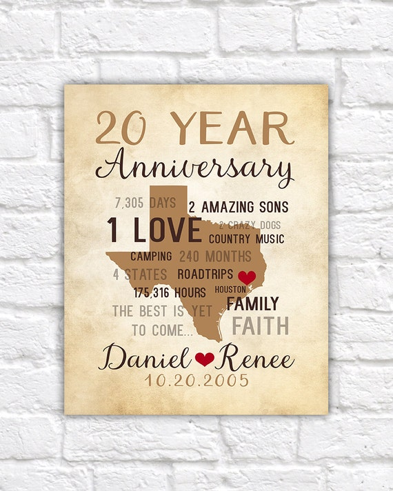 Anniversary Gifts For Men 20th Anniversary Gift For Him Or