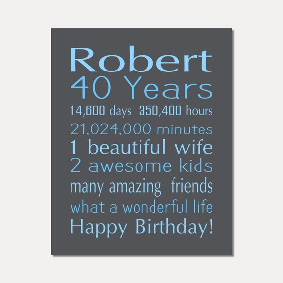 40th BIRTHDAY Gift MALE 40 Years Old Birthday Party Gift For