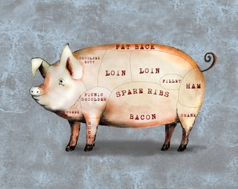 Pig Meat Cut Print