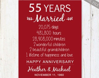 Custom Bridesmaids timeline program Wedding Timeline