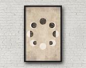 Moon Print, Moon Phases, Moon Wall Print, Moon Poster, Moon Prints, Wall Art, Moon Phases Print, Moon Phases Poster, La Lune