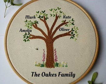 Family Tree Embroidery Embroidered Picture Hoopart Wall Art Custom Made 7 inch hoop **MADE TO ORDER**